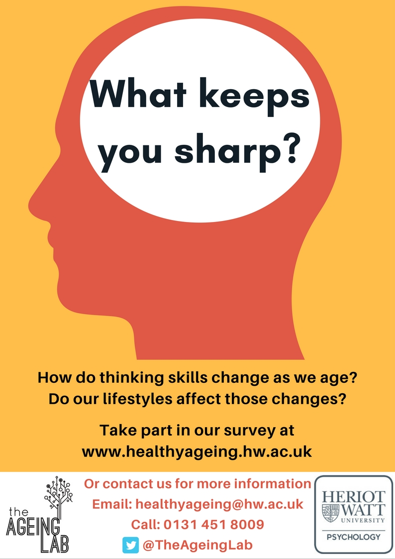 What keeps you sharp? survey